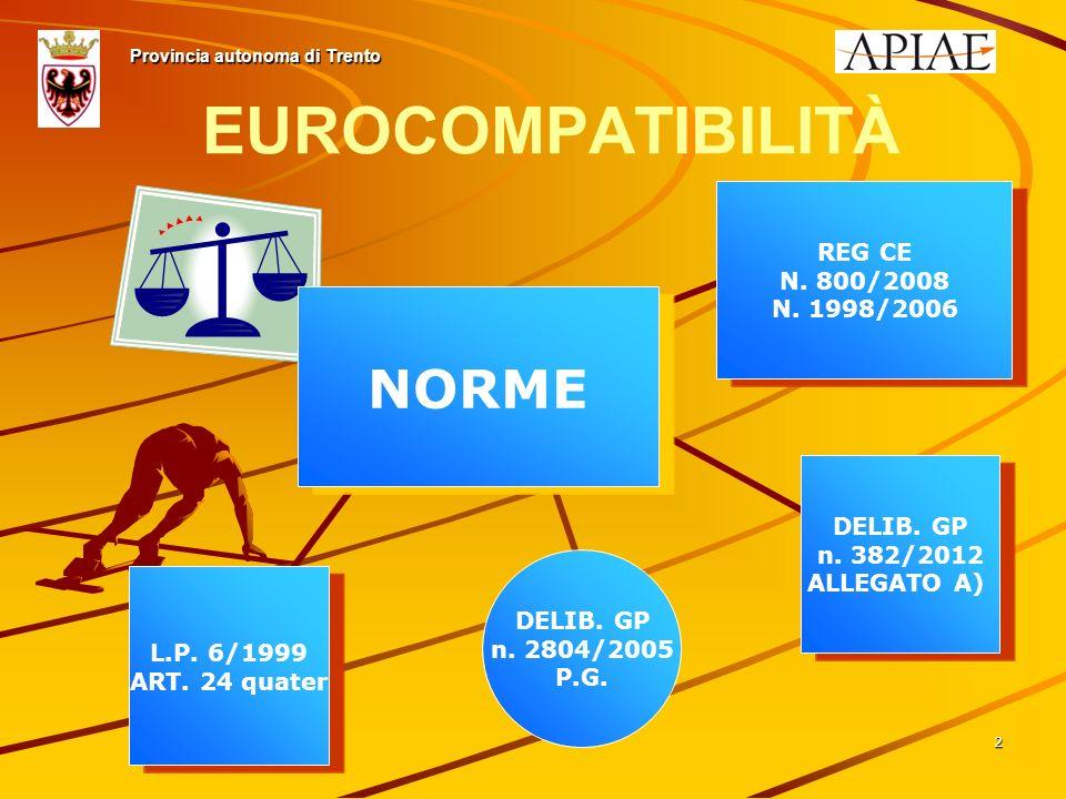 2 EUROCOMPATIBILITÀ DELIB. GP n. 2804/2005 P.G. Provincia autonoma di Trento