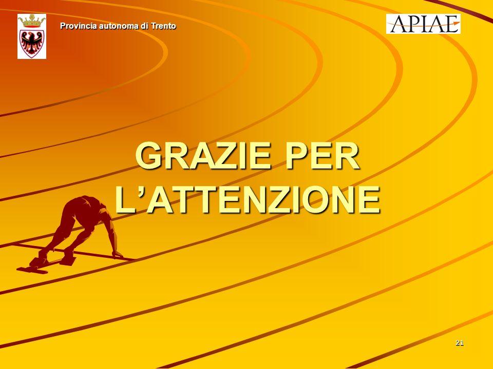2121 GRAZIE PER LATTENZIONE Provincia autonoma di Trento