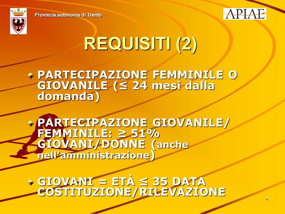 44 REQUISITI (2) PARTECIPAZIONE FEMMINILE O GIOVANILE ( 24 mesi dalla domanda) PARTECIPAZIONE GIOVANILE/ FEMMINILE: 51% GIOVANI/DONNE ( anche nellamministrazione ) GIOVANI = ETÀ 35 DATA COSTITUZIONE/RILEVAZIONE Provincia autonoma di Trento