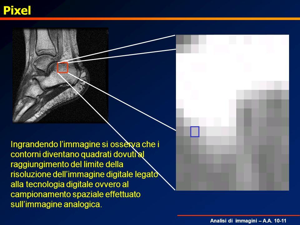 Analisi di immagini – A.A. 10-11 Pixel Ingrandendo limmagine si osserva che i contorni diventano quadrati dovuti al raggiungimento del limite della ri