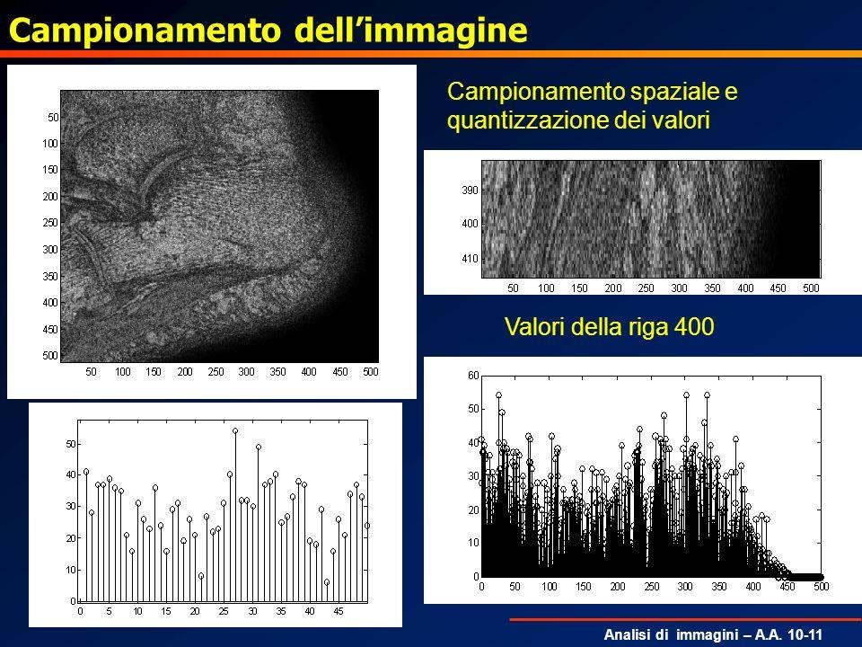 Analisi di immagini – A.A. 10-11 Campionamento dellimmagine Valori della riga 400 Campionamento spaziale e quantizzazione dei valori
