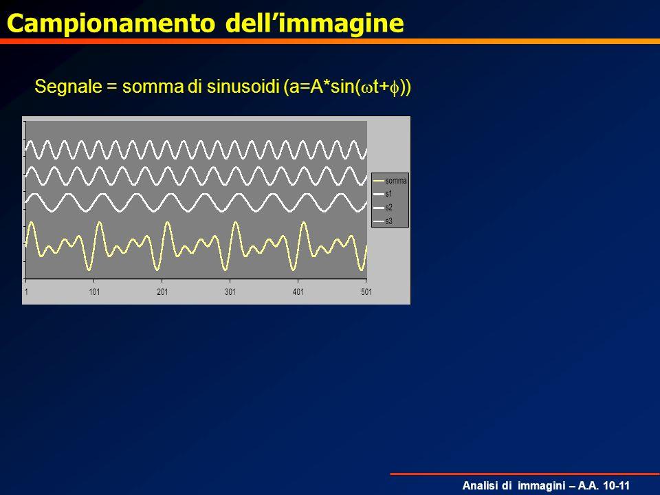 Analisi di immagini – A.A. 10-11 Campionamento dellimmagine Segnale = somma di sinusoidi (a=A*sin( t+ ))