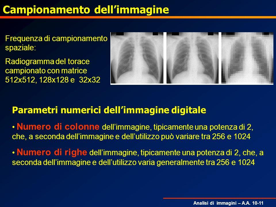 Analisi di immagini – A.A. 10-11 Campionamento dellimmagine Frequenza di campionamento spaziale: Radiogramma del torace campionato con matrice 512x512