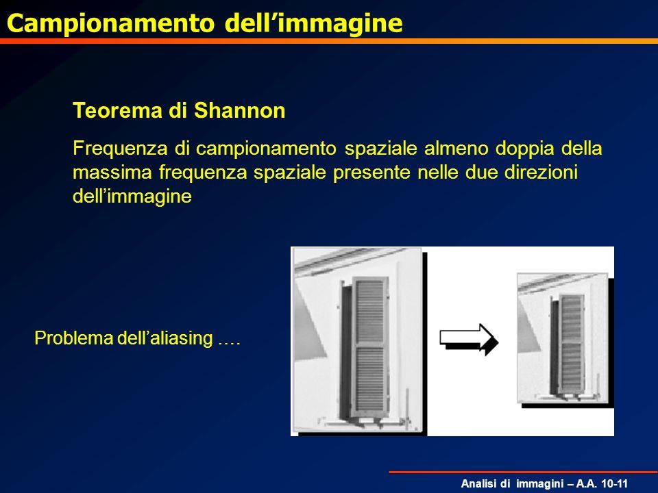 Analisi di immagini – A.A. 10-11 Campionamento dellimmagine Teorema di Shannon Frequenza di campionamento spaziale almeno doppia della massima frequen