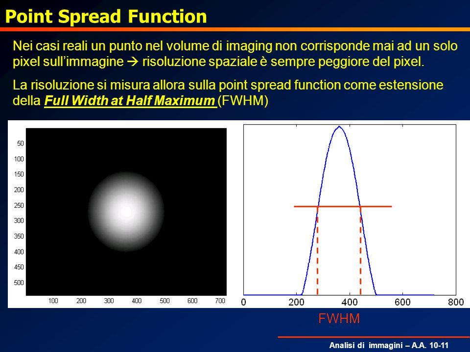 Analisi di immagini – A.A. 10-11 Point Spread Function Nei casi reali un punto nel volume di imaging non corrisponde mai ad un solo pixel sullimmagine