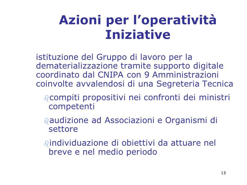 18 Azioni per loperatività Iniziative istituzione del Gruppo di lavoro per la dematerializzazione tramite supporto digitale coordinato dal CNIPA con 9