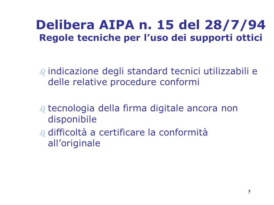 5 Delibera AIPA n. 15 del 28/7/94 Regole tecniche per luso dei supporti ottici b indicazione degli standard tecnici utilizzabili e delle relative proc