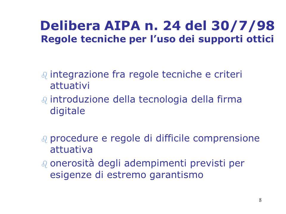 8 Delibera AIPA n. 24 del 30/7/98 Regole tecniche per luso dei supporti ottici b integrazione fra regole tecniche e criteri attuativi b introduzione d