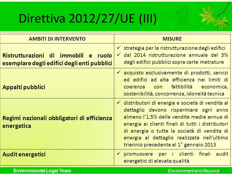 Environmental Legal TeamEnvironment and Beyond Direttiva 2012/27/UE (III) AMBITI DI INTERVENTOMISURE Ristrutturazioni di immobili e ruolo esemplare de