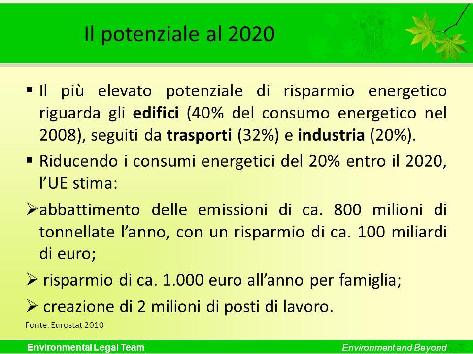 Environmental Legal TeamEnvironment and Beyond Il potenziale al 2020 Il più elevato potenziale di risparmio energetico riguarda gli edifici (40% del c