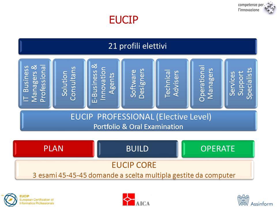 EUCIP CORE 3 esami 45-45-45 domande a scelta multipla gestite da computer PLAN BUILD OPERATE EUCIP 21 profili elettivi EUCIP PROFESSIONAL (Elective Le