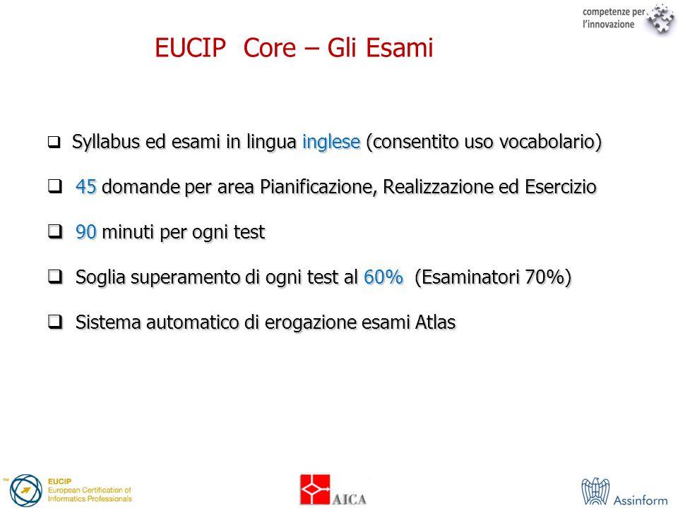 EUCIP Core – Gli Esami Syllabus ed esami in lingua inglese (consentito uso vocabolario) 45 domande per area Pianificazione, Realizzazione ed Esercizio