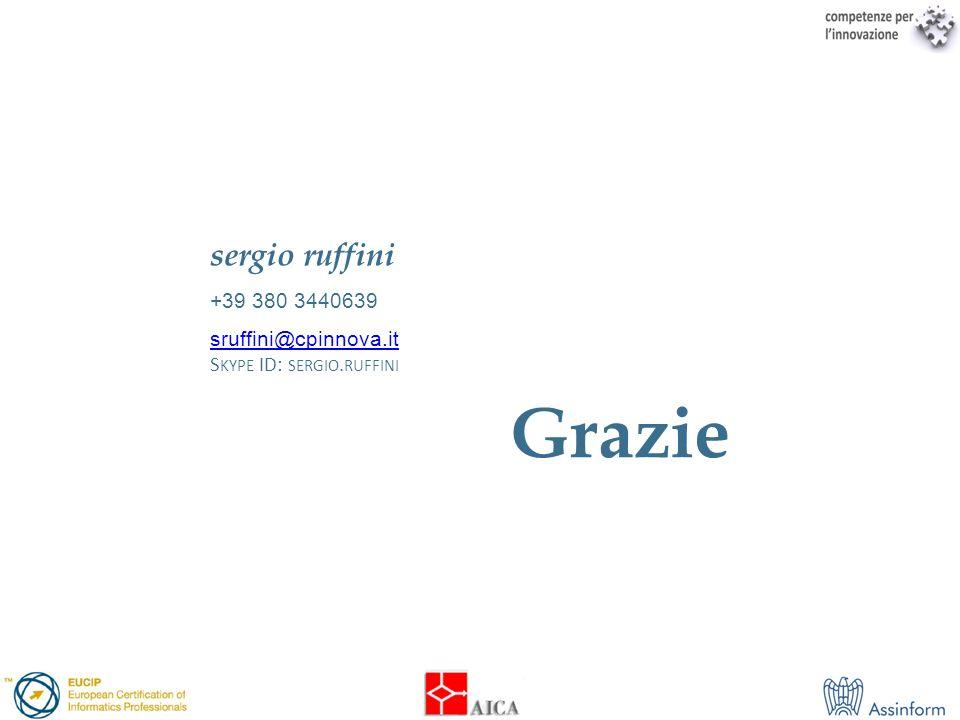 sergio ruffini +39 380 3440639 sruffini@cpinnova.it S KYPE ID: SERGIO. RUFFINI Grazie