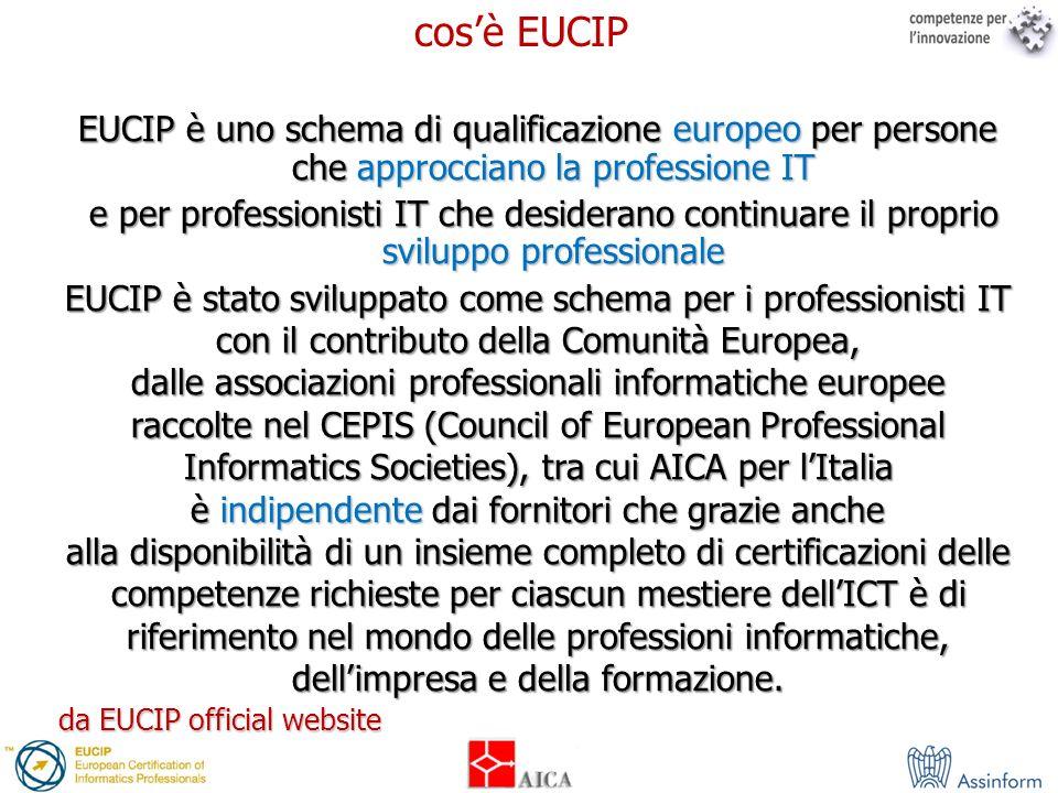 EUCIP è uno schema di qualificazione europeo per persone che approcciano la professione IT e per professionisti IT che desiderano continuare il propri