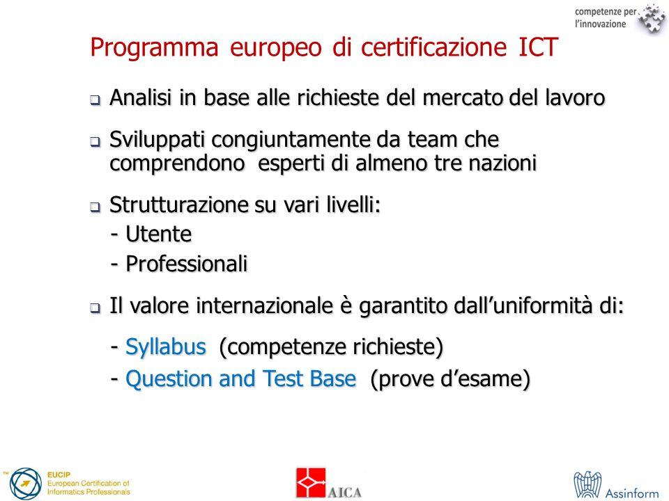 Programma europeo di certificazione ICT Analisi in base alle richieste del mercato del lavoro Analisi in base alle richieste del mercato del lavoro Sv