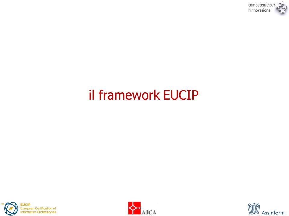 il framework EUCIP