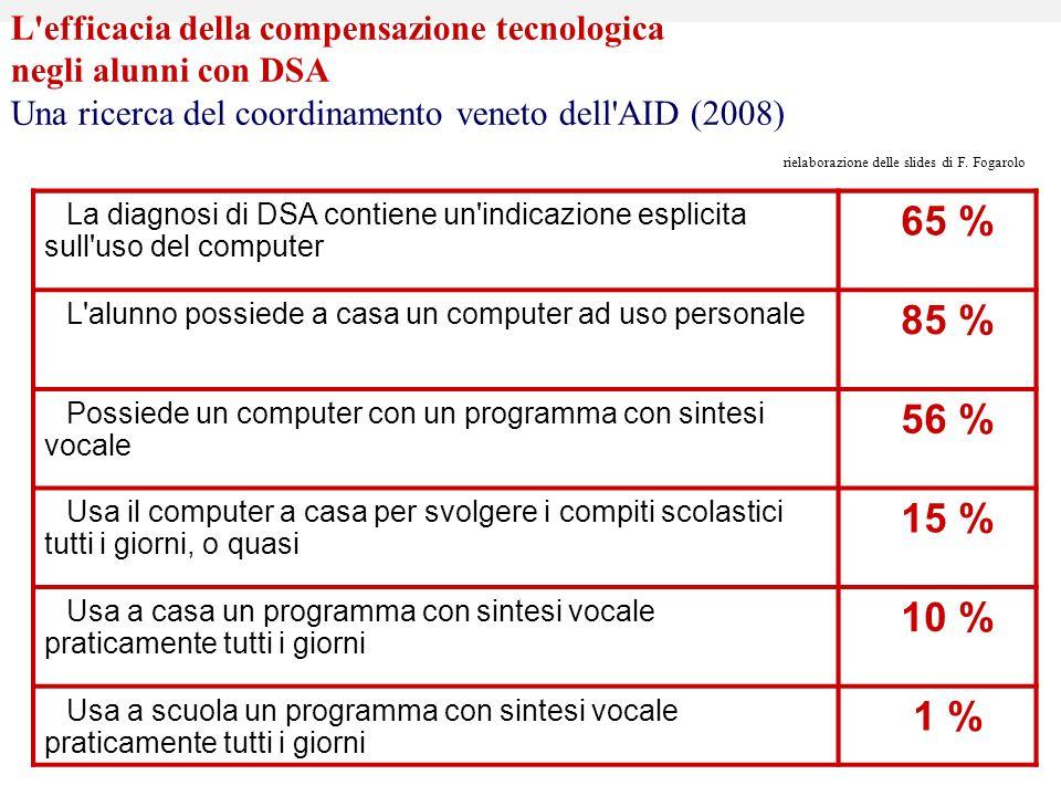 La diagnosi di DSA contiene un'indicazione esplicita sull'uso del computer 65 % L'alunno possiede a casa un computer ad uso personale 85 % Possiede un