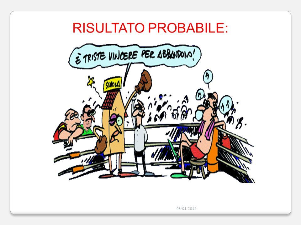 03/01/2014 RISULTATO PROBABILE: