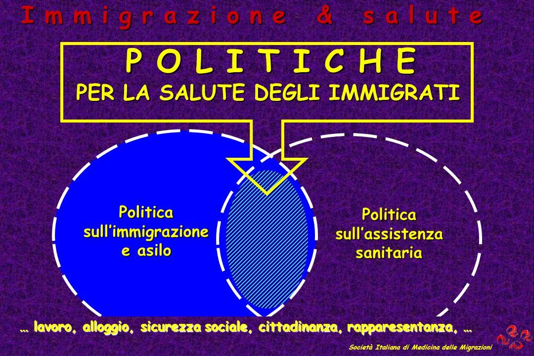 P O L I T I C H E PER LA SALUTE DEGLI IMMIGRATI I m m i g r a z i o n e & s a l u t e Politicasullimmigrazione e asilo Politicasullassistenzasanitaria … lavoro, alloggio, sicurezza sociale, cittadinanza, rapparesentanza, … Società Italiana di Medicina delle Migrazioni