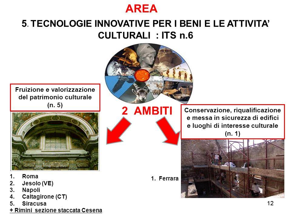 12 2 AMBITI AREA Fruizione e valorizzazione del patrimonio culturale (n. 5) 12 5. TECNOLOGIE INNOVATIVE PER I BENI E LE ATTIVITA CULTURALI : ITS n.6 1