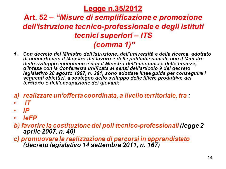 14 Legge n.35/2012 Legge n.35/2012 Art. 52 – Misure di semplificazione e promozione dell'istruzione tecnico-professionale e degli istituti tecnici sup