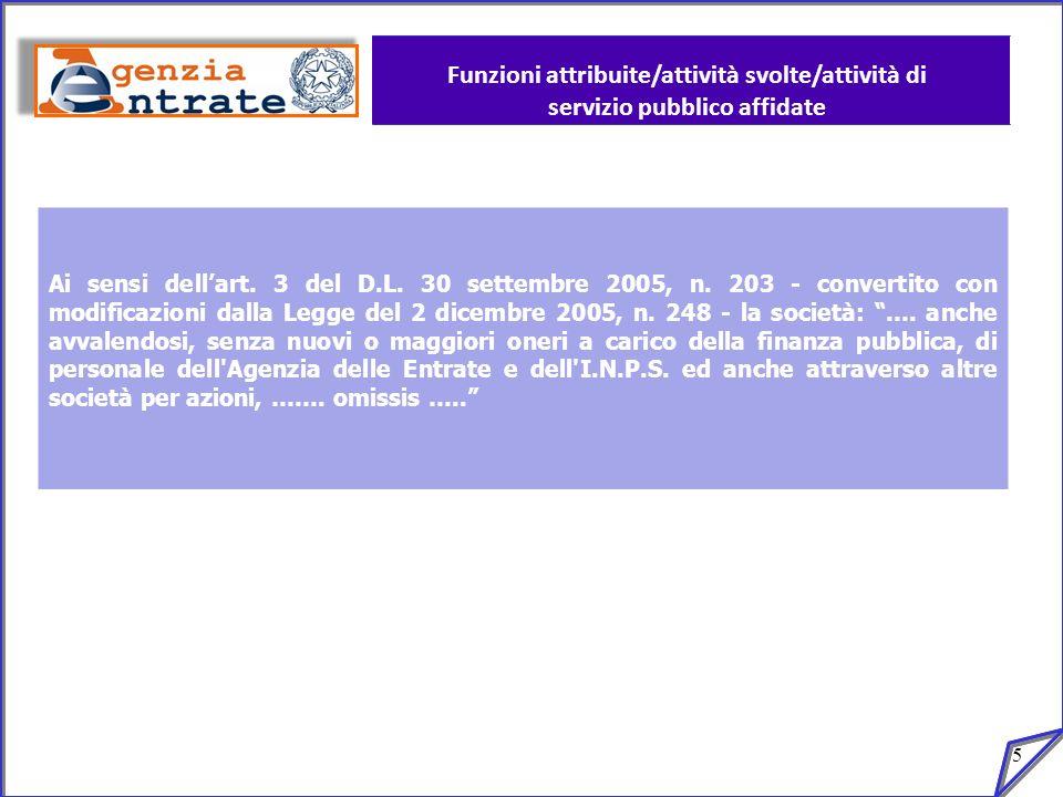 5 Funzioni attribuite/attività svolte/attività di servizio pubblico affidate Ai sensi dellart. 3 del D.L. 30 settembre 2005, n. 203 - convertito con m