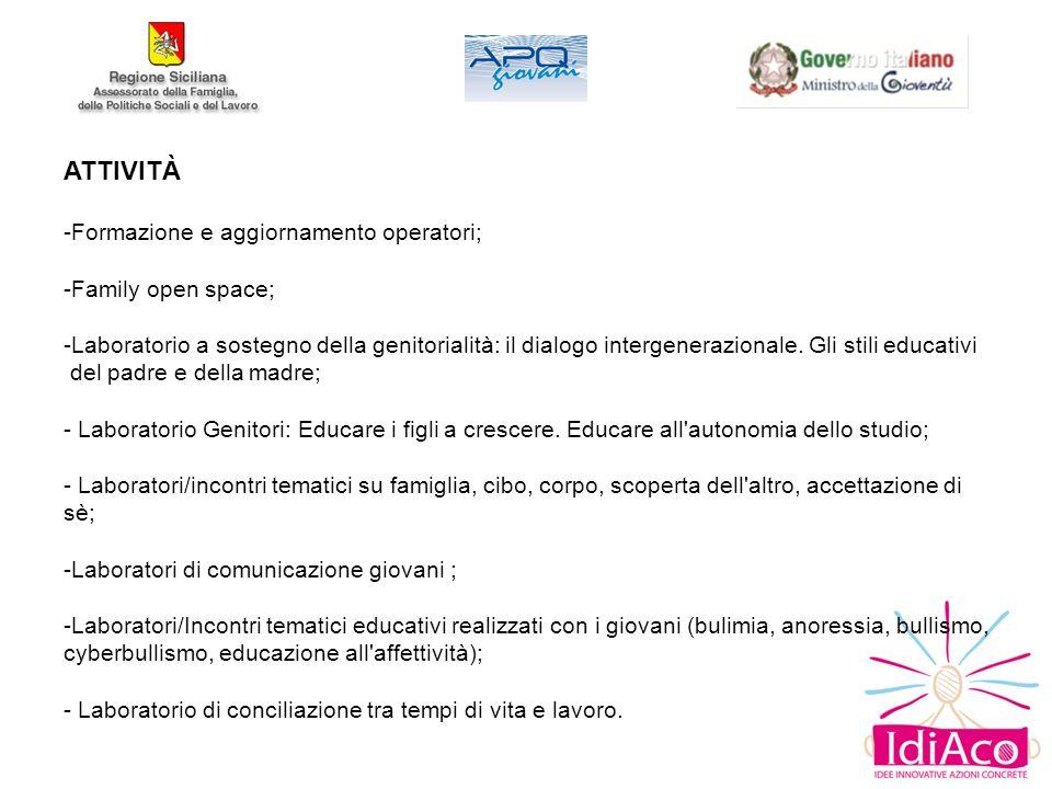 ATTIVITÀ -Formazione e aggiornamento operatori; -Family open space; -Laboratorio a sostegno della genitorialità: il dialogo intergenerazionale.