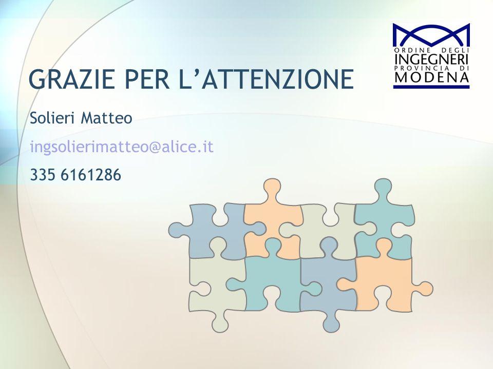 GRAZIE PER LATTENZIONE Solieri Matteo ingsolierimatteo@alice.it 335 6161286