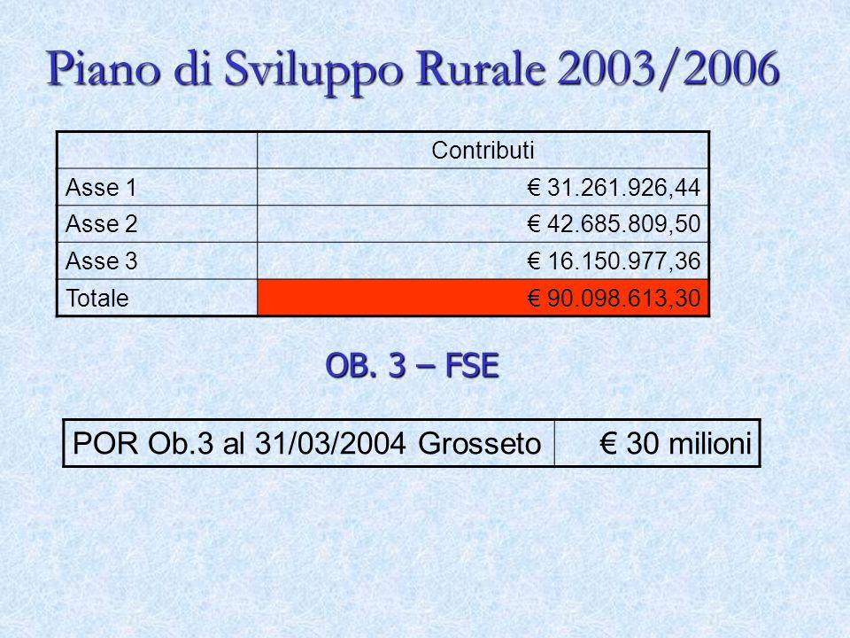 OB. 3 – FSE Piano di Sviluppo Rurale 2003/2006 Contributi Asse 1 31.261.926,44 Asse 2 42.685.809,50 Asse 3 16.150.977,36 Totale 90.098.613,30 POR Ob.3