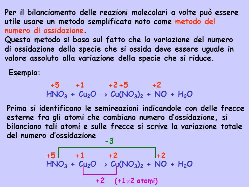 Per il bilanciamento delle reazioni molecolari a volte può essere utile usare un metodo semplificato noto come metodo del numero di ossidazione. Quest
