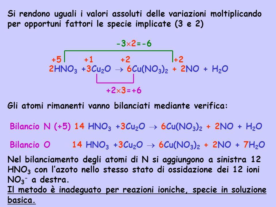Si rendono uguali i valori assoluti delle variazioni moltiplicando per opportuni fattori le specie implicate (3 e 2) 2HNO 3 +3Cu 2 O 6Cu(NO 3 ) 2 + 2N
