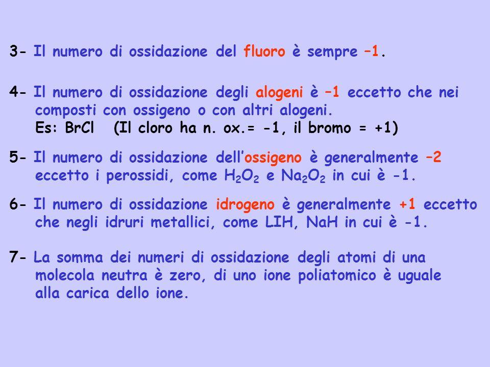 Esempi: HClO 4 x H +x Cl +4x O =0x H =+1x o =-2 1+x Cl +4(-2)=0x Cl =8-1=+7 ClO 4 - x Cl +4x O =-1x H =+1x o =-2 x Cl +4(-2)=-1x Cl =8-1=+7 ClO - x Cl +x O =-1x H =+1x o =-2 x Cl +(-2)=-1x Cl =2-1=+1