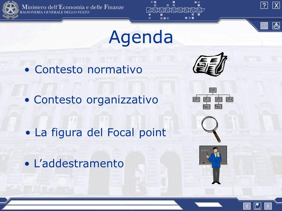 Agenda La figura del Focal point Contesto normativo Laddestramento Contesto organizzativo DIR Uff 1Uff. 2Uff.3Uff.4 Rep.1 Rep.2
