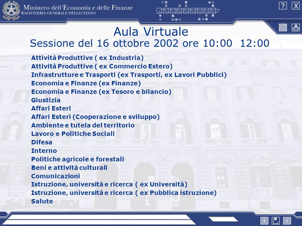 Aula Virtuale Attività Produttive ( ex Industria) Attività Produttive ( ex Commercio Estero) Infrastrutture e Trasporti (ex Trasporti, ex Lavori Pubbl