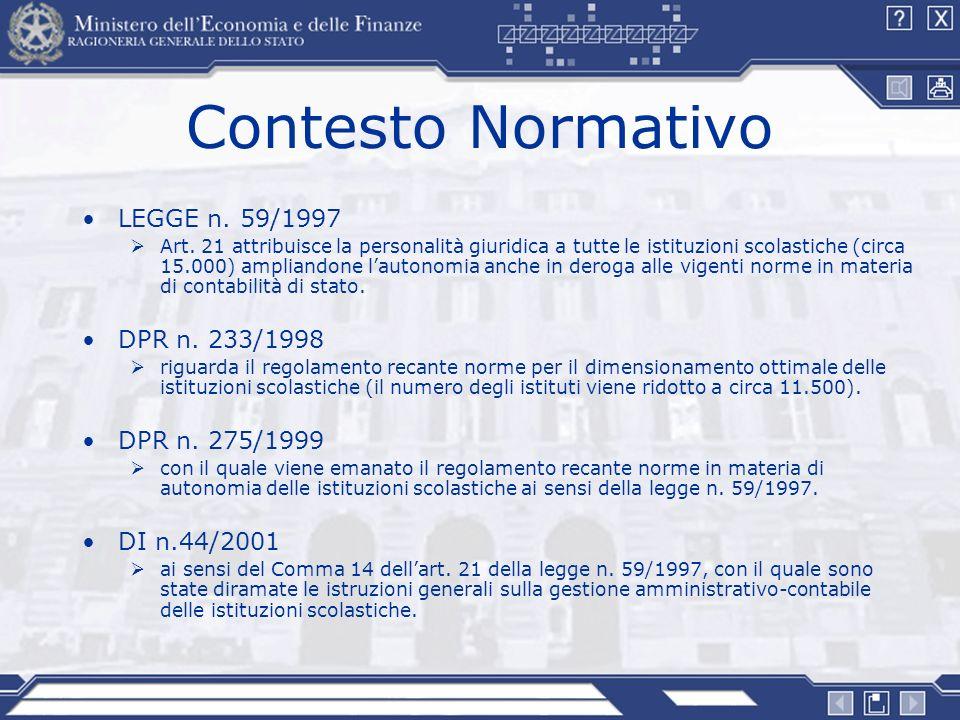 Contesto Organizzativo M.E.F.-I.G.F.Designa Nomina Collegio Revisori (n.
