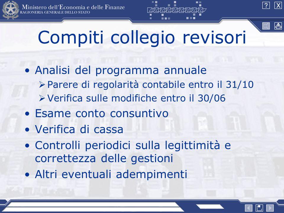 Compiti collegio revisori Analisi del programma annuale Parere di regolarità contabile entro il 31/10 Verifica sulle modifiche entro il 30/06 Esame co