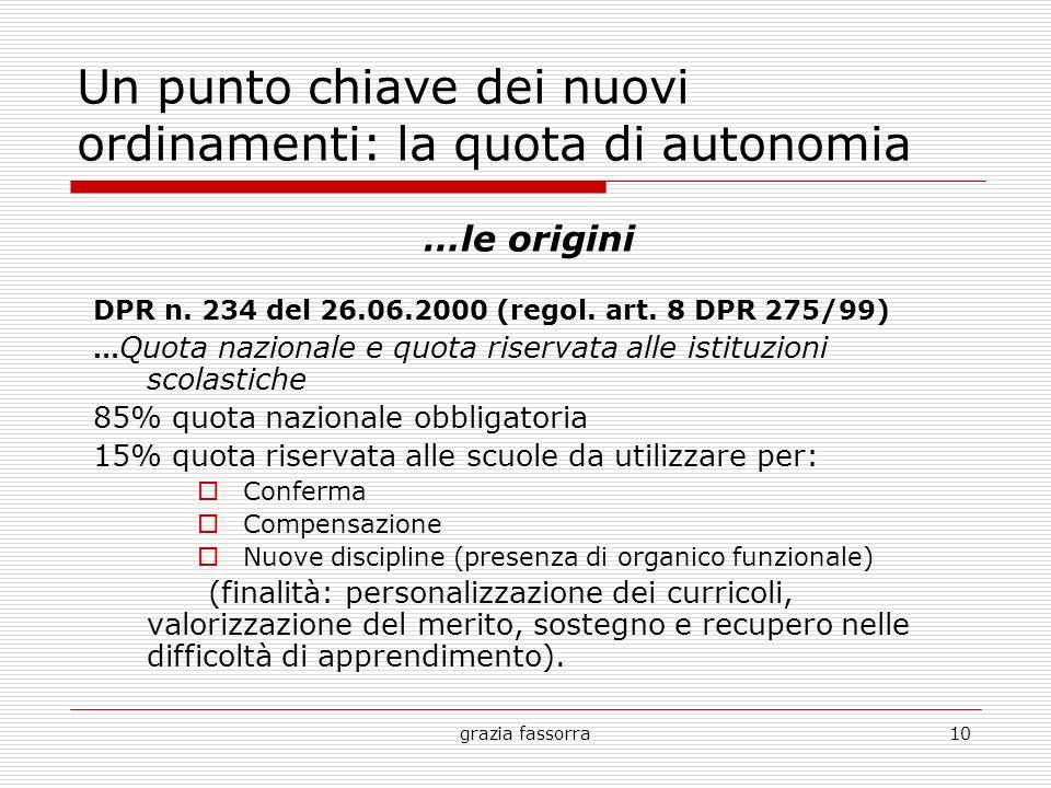 grazia fassorra10 Un punto chiave dei nuovi ordinamenti: la quota di autonomia …le origini DPR n. 234 del 26.06.2000 (regol. art. 8 DPR 275/99) … Quot