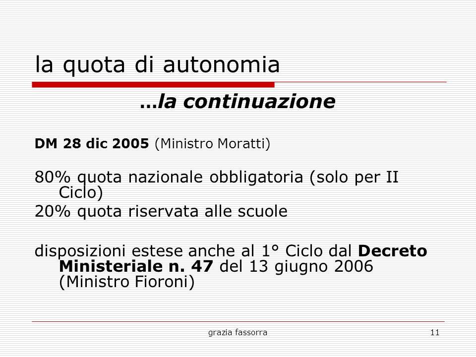 grazia fassorra11 la quota di autonomia … la continuazione DM 28 dic 2005 (Ministro Moratti) 80% quota nazionale obbligatoria (solo per II Ciclo) 20%