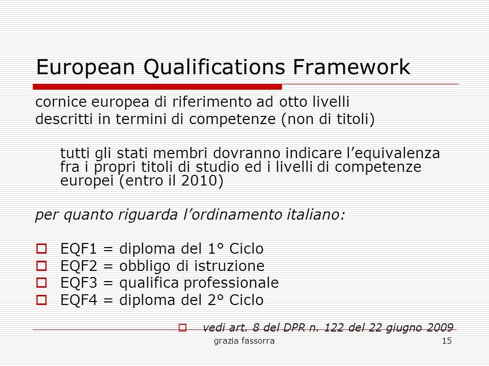 grazia fassorra15 European Qualifications Framework cornice europea di riferimento ad otto livelli descritti in termini di competenze (non di titoli)