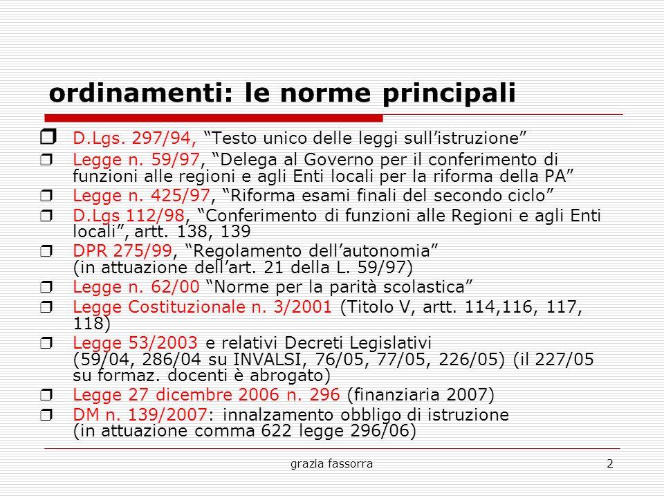 grazia fassorra2 ordinamenti: le norme principali D.Lgs. 297/94, Testo unico delle leggi sullistruzione Legge n. 59/97, Delega al Governo per il confe