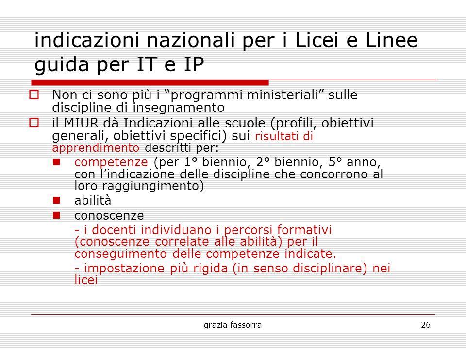 grazia fassorra26 indicazioni nazionali per i Licei e Linee guida per IT e IP Non ci sono più i programmi ministeriali sulle discipline di insegnament