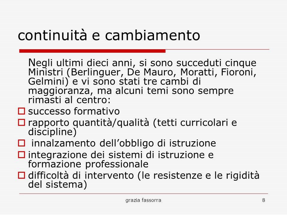 grazia fassorra8 continuità e cambiamento N egli ultimi dieci anni, si sono succeduti cinque Ministri (Berlinguer, De Mauro, Moratti, Fioroni, Gelmini