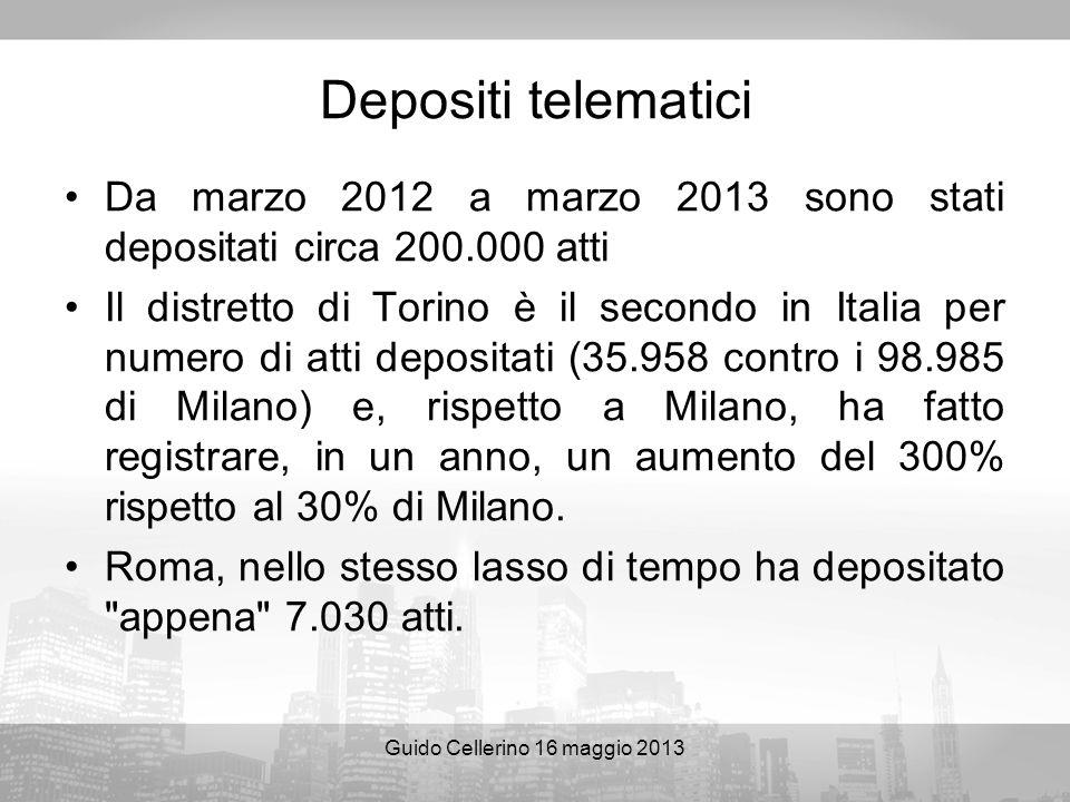 Guido Cellerino 16 maggio 2013 Depositi telematici Da marzo 2012 a marzo 2013 sono stati depositati circa 200.000 atti Il distretto di Torino è il sec