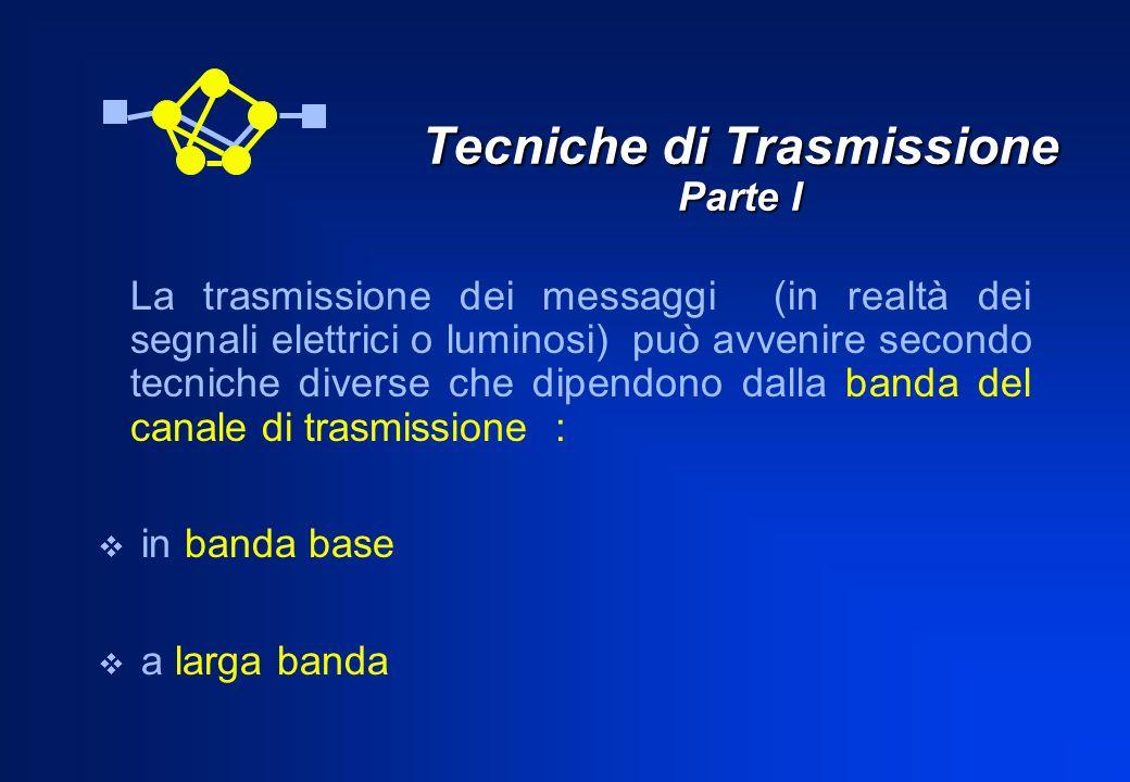 Tecniche di Trasmissione Parte I La trasmissione dei messaggi (in realtà dei segnali elettrici o luminosi) può avvenire secondo tecniche diverse che d