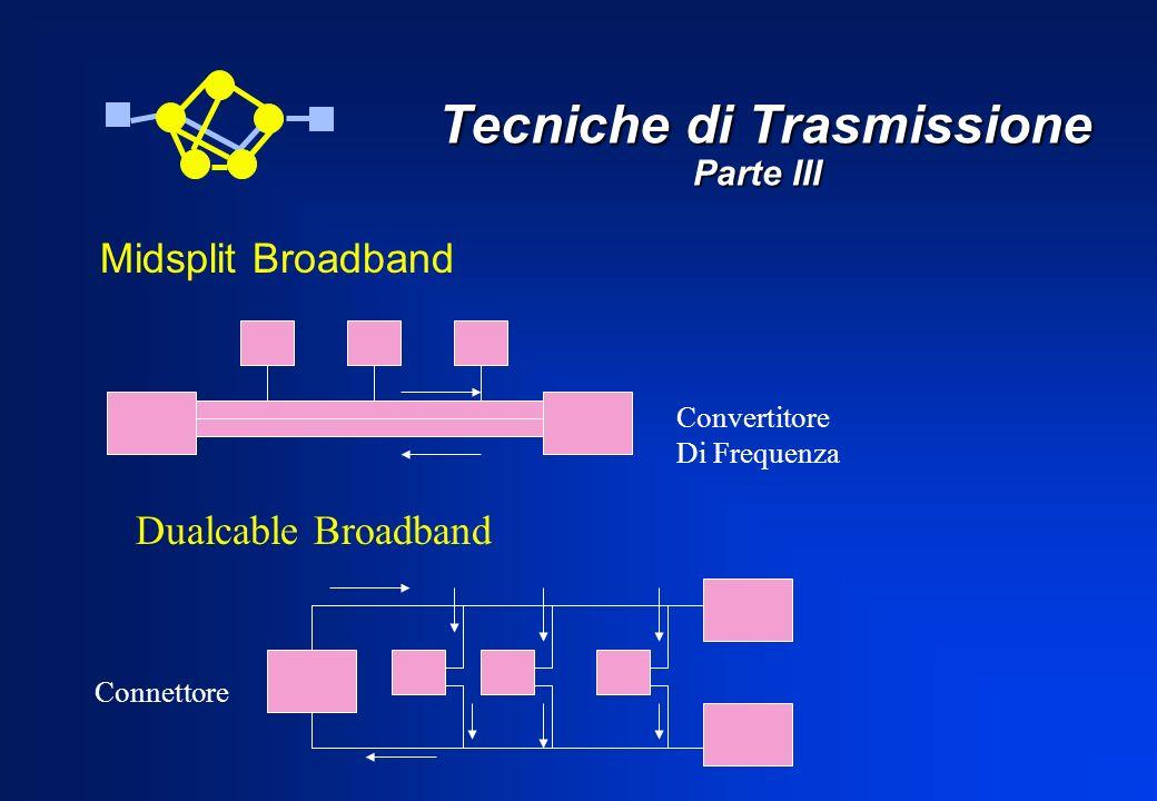 Tecniche di Trasmissione Parte III Tecniche di Trasmissione Parte III Midsplit Broadband Convertitore Di Frequenza Dualcable Broadband Connettore