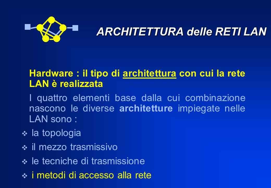 ARCHITETTURA delle RETI LAN Hardware : il tipo di architettura con cui la rete LAN è realizzata I quattro elementi base dalla cui combinazione nascono