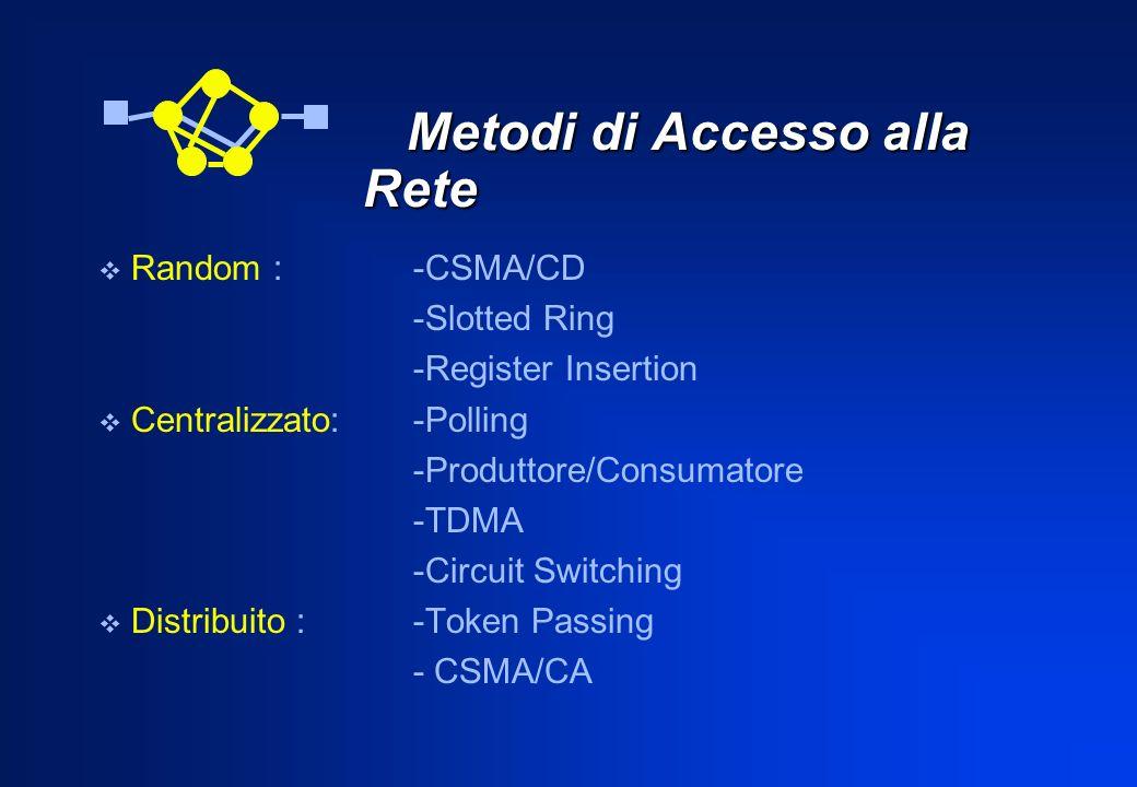 Metodi di Accesso alla Rete Metodi di Accesso alla Rete Random : -CSMA/CD -Slotted Ring -Register Insertion Centralizzato:-Polling -Produttore/Consuma