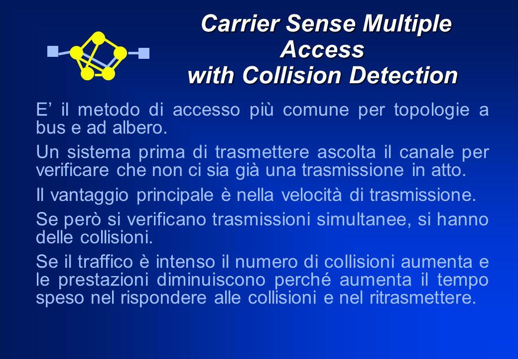 Carrier Sense Multiple Access with Collision Detection Carrier Sense Multiple Access with Collision Detection E il metodo di accesso più comune per to