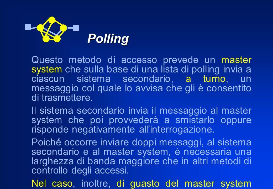 Polling Questo metodo di accesso prevede un master system che sulla base di una lista di polling invia a ciascun sistema secondario, a turno, un messa