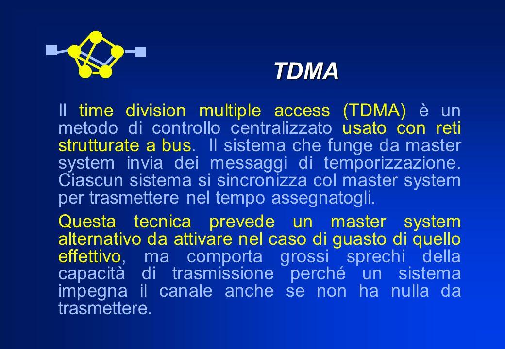 TDMA Il time division multiple access (TDMA) è un metodo di controllo centralizzato usato con reti strutturate a bus. Il sistema che funge da master s